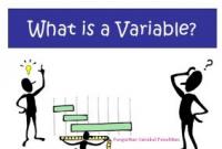 Pengertian Variabel Penelitian Menurut Para Ahli dan Umum Serta Jenisnya