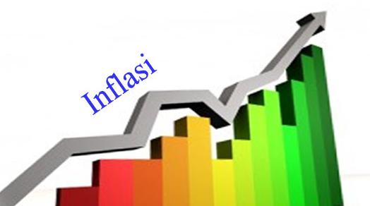 Pengertian Inflasi Lengkap ! (Teori, Penyebab, Jenis-jenis, Dampak, Cara Menanganinya)