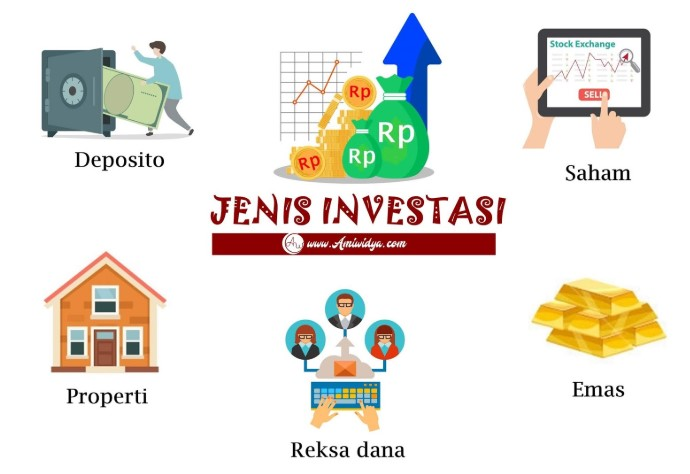 Jenis Investasi