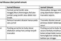 Pengertian Jurnal Akutansi dan PemBukuan (LENGKAP !)