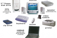 Pengertian hardware dan Contohnya Lengkap