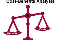 Pengertian B/C Ratio (Benefit Cost Ratio) serta Contohnya !