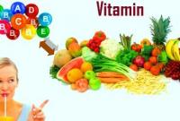 Pengertian Vitamin | Fungsi dan Jenis-Jenis